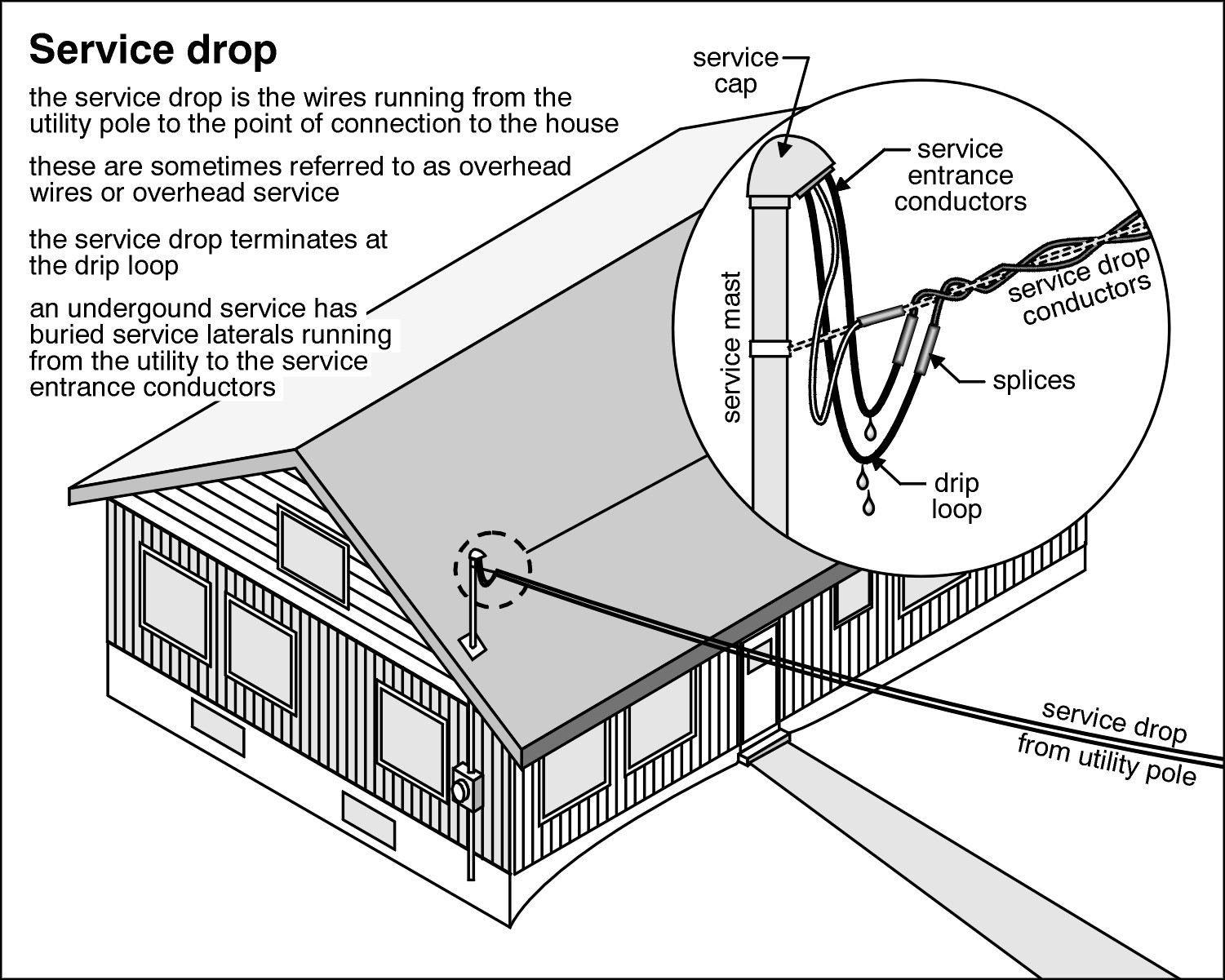Home inspection checklist home inspection franchise for House electrical service